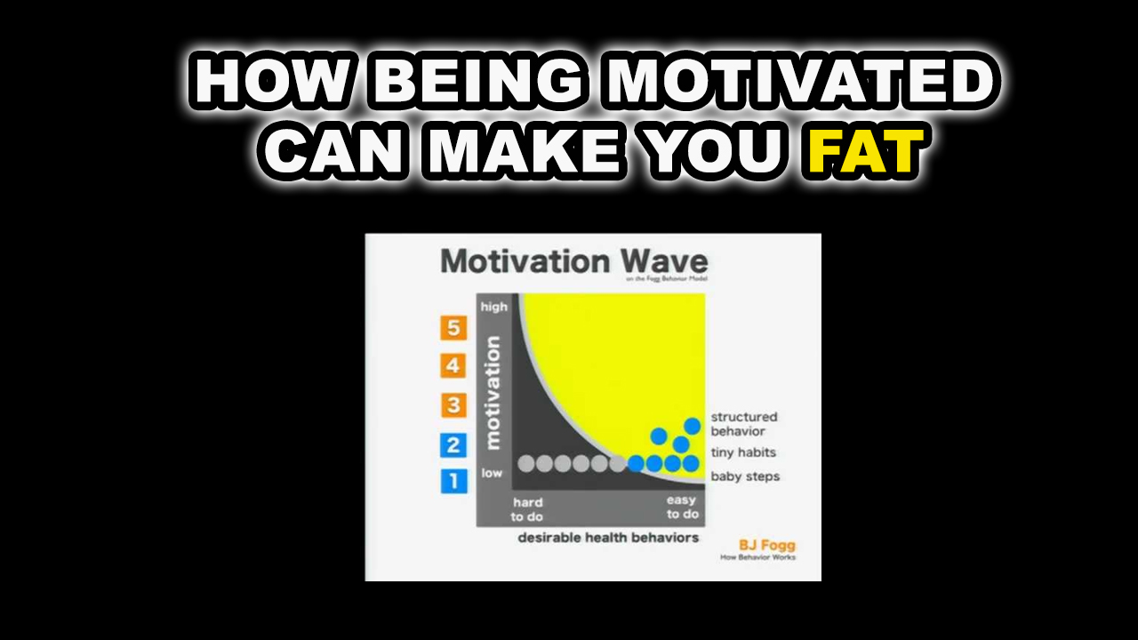 How Being Motivated Can Make You Fat